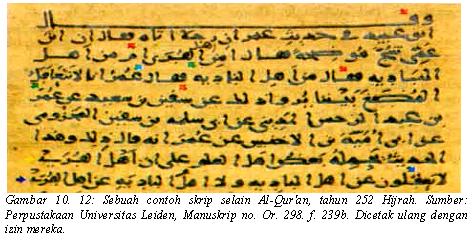 Penyebab Munculnya Ragam Bacaan Al Qur An Membangun Khazanah Ilmu